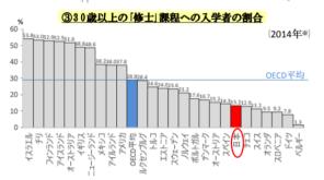 FireShot Capture 141 - - http___www5.cao.go.jp_keizai-shimon_kaigi_special_reform_wg7_290313_shi