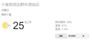 FireShot Capture 684 - 5月16日 天気 津田沼 - Google 検索_ - https___www.google.co.jp_search